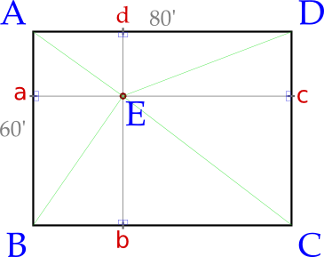 Figure 3: The sound event assigned as point E with direct lines drawn to all 4 corners creating line segments AE, BE, CE, and DE